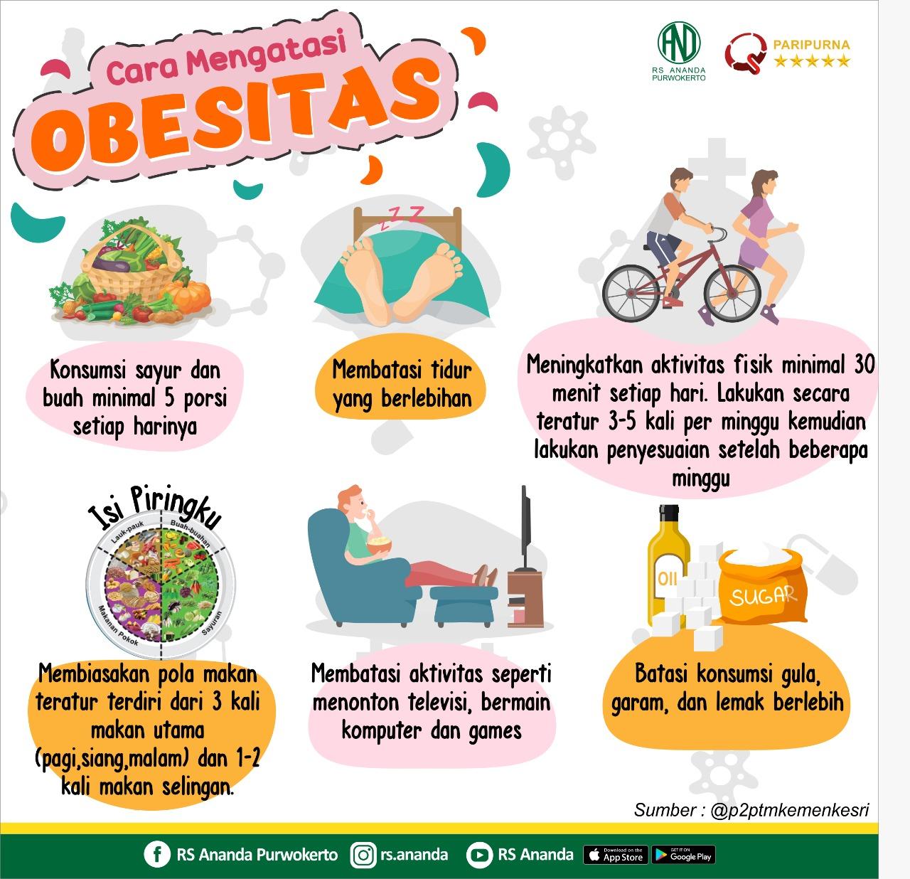 cara mengatasi obesitas CARA MENGATASI OBESITAS WhatsApp Image 2019 09 22 at 21