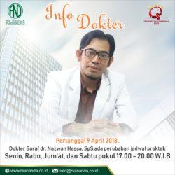 Jadwal Dokter – RS Ananda Purwokerto