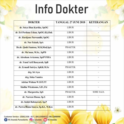 INFO DOKTER RS ANANDA PURWOKERTO